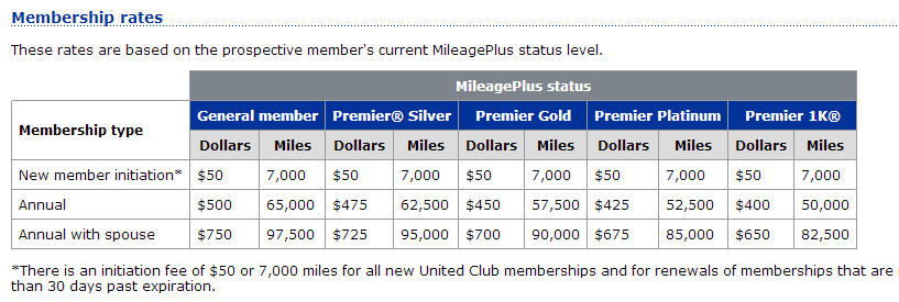 united-pricing