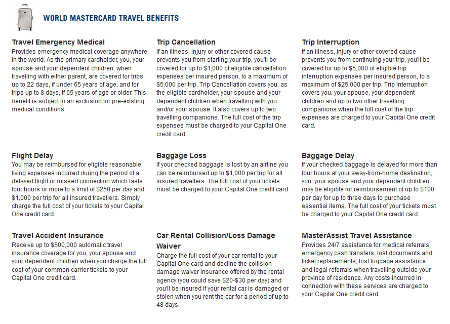 travel-insurance-coverages
