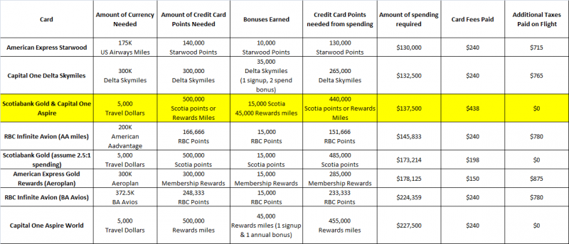 credit-card-comparison