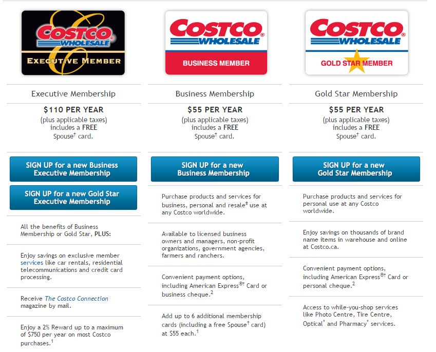 Costco membership discount coupon