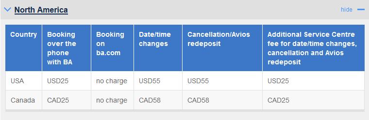 ba-change-fees