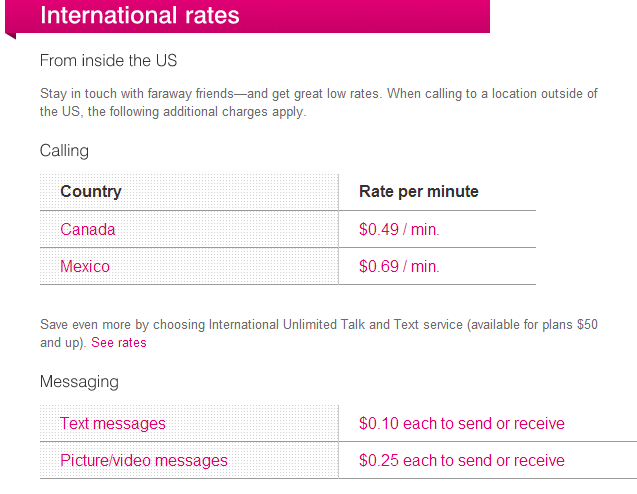 international-roaming-rates