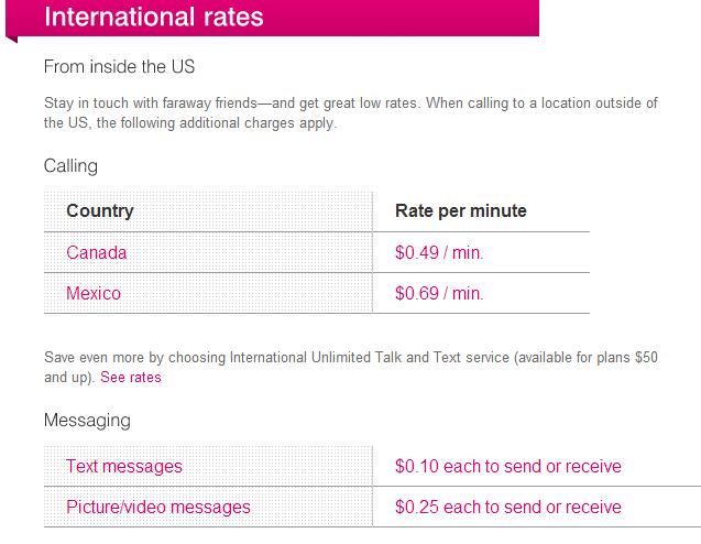 international-roaming-rates