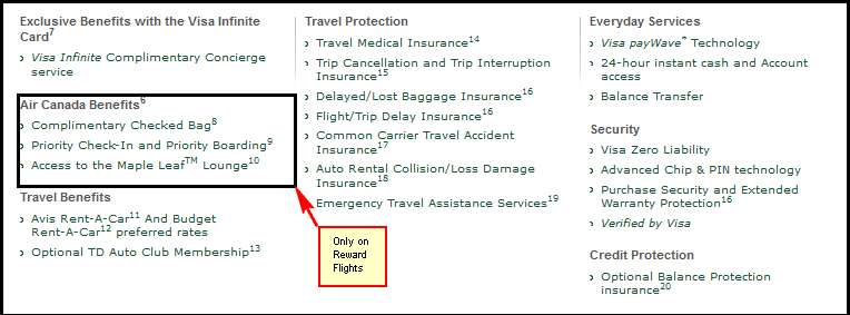 td-visa-infinite-privileges