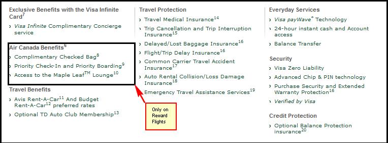 Td Aeroplan Visa Infinite Card Review