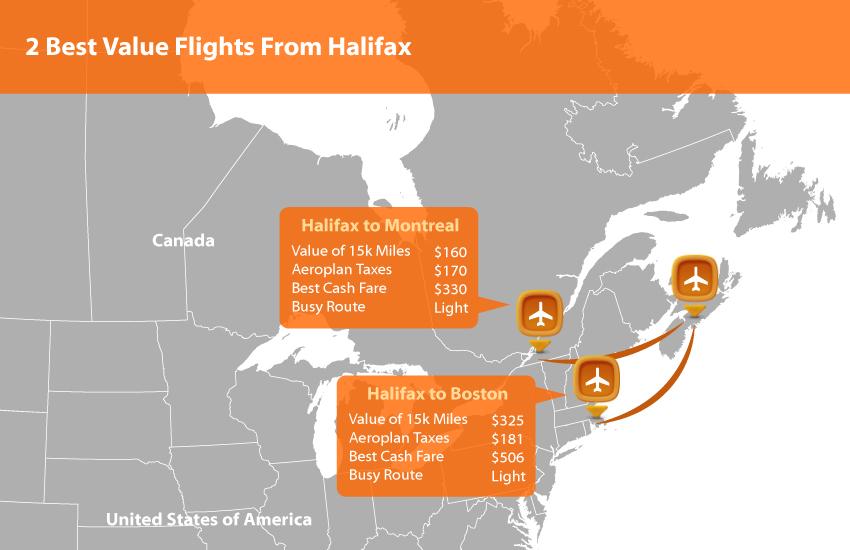 Halifax Aeroplan Routes