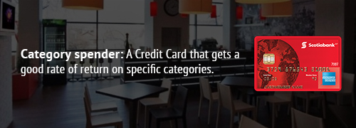 Category-Spend-Credit-Card