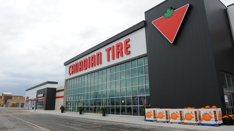 Canadian Tire Options Mastercard: Not the Best Option